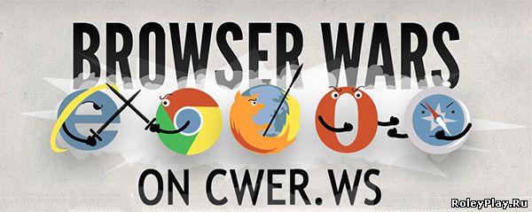 Названы самые быстрые и популярные браузеры для Windows, Mac и Linux